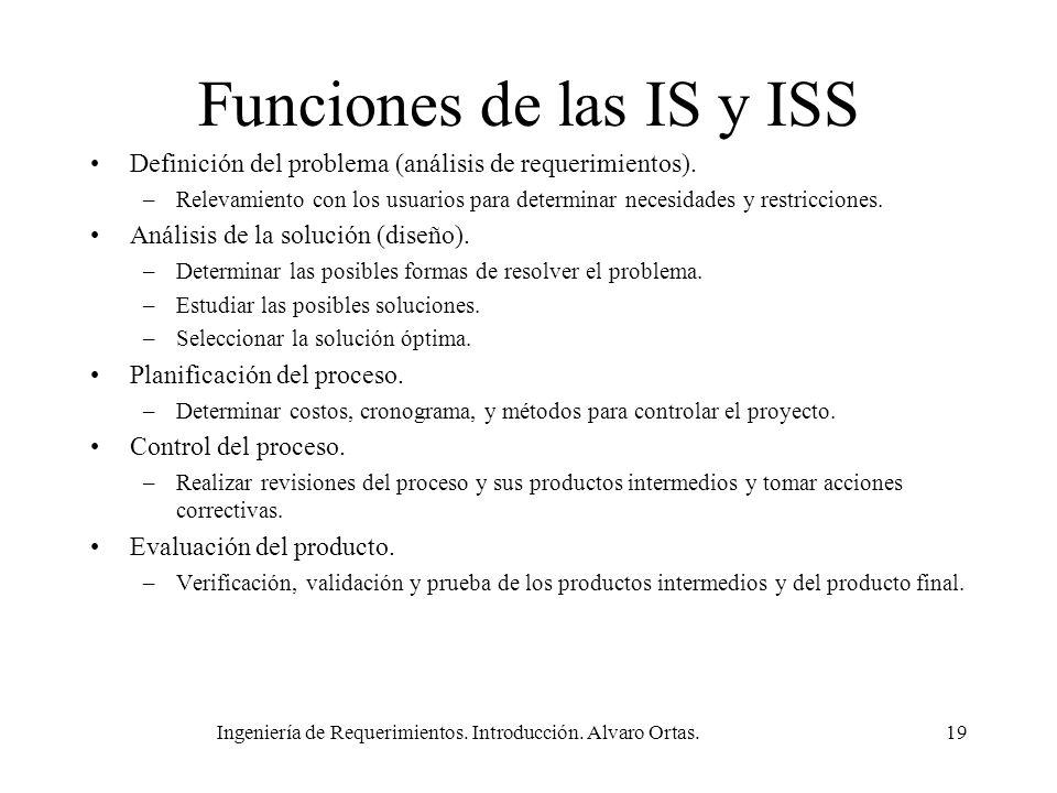Funciones de las IS y ISS