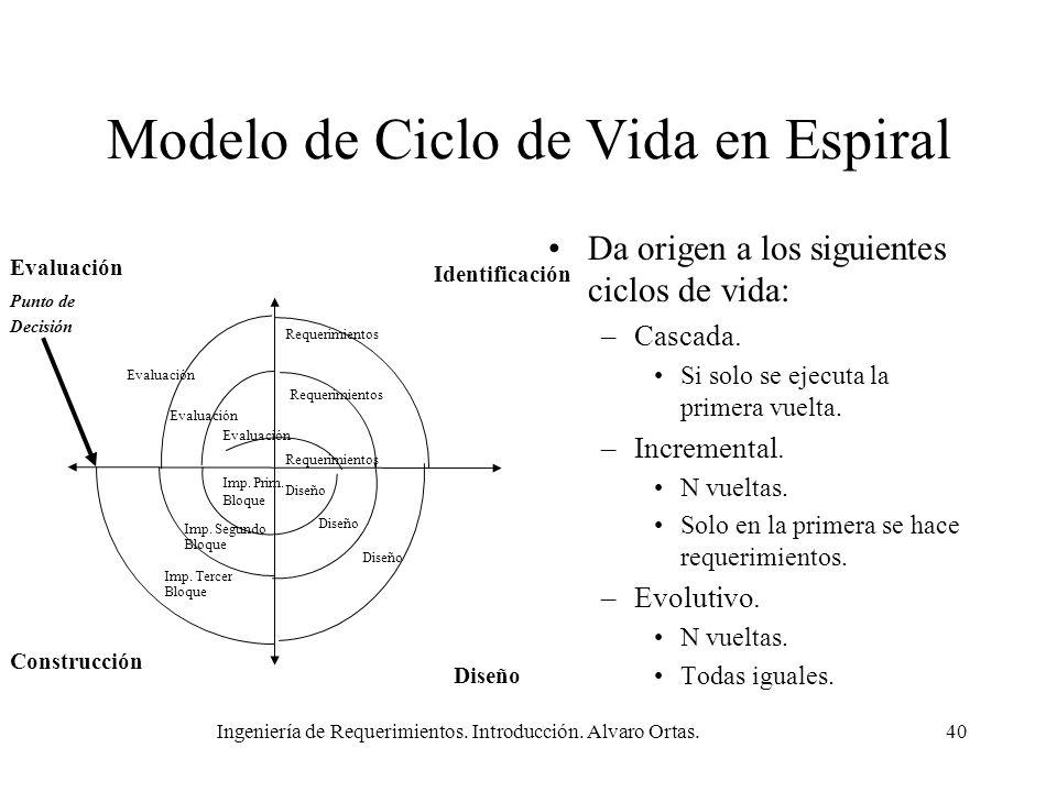 Modelo de Ciclo de Vida en Espiral