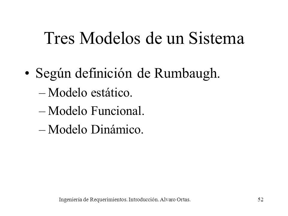 Tres Modelos de un Sistema