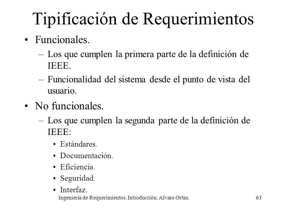 Tipificación de Requerimientos