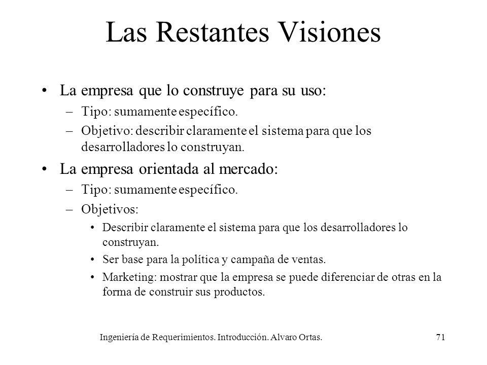 Las Restantes Visiones