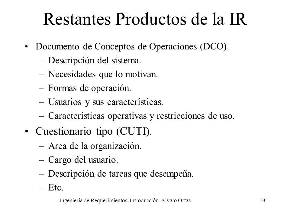 Restantes Productos de la IR