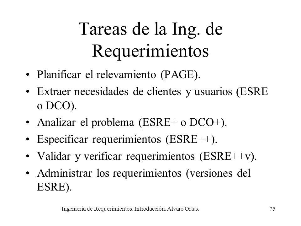 Tareas de la Ing. de Requerimientos