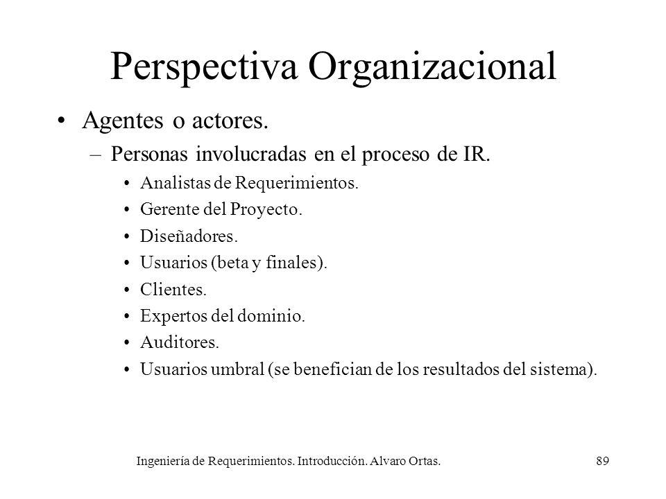 Perspectiva Organizacional