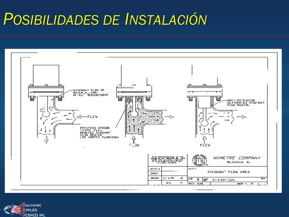 Posibilidades de Instalación