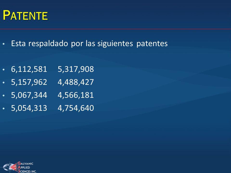Patente Esta respaldado por las siguientes patentes