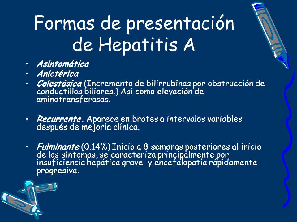 Formas de presentación de Hepatitis A