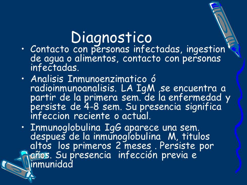 Diagnostico Contacto con personas infectadas, ingestion de agua o alimentos, contacto con personas infectadas.