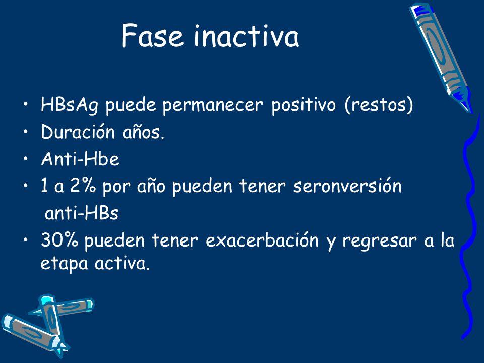 Fase inactiva HBsAg puede permanecer positivo (restos) Duración años.