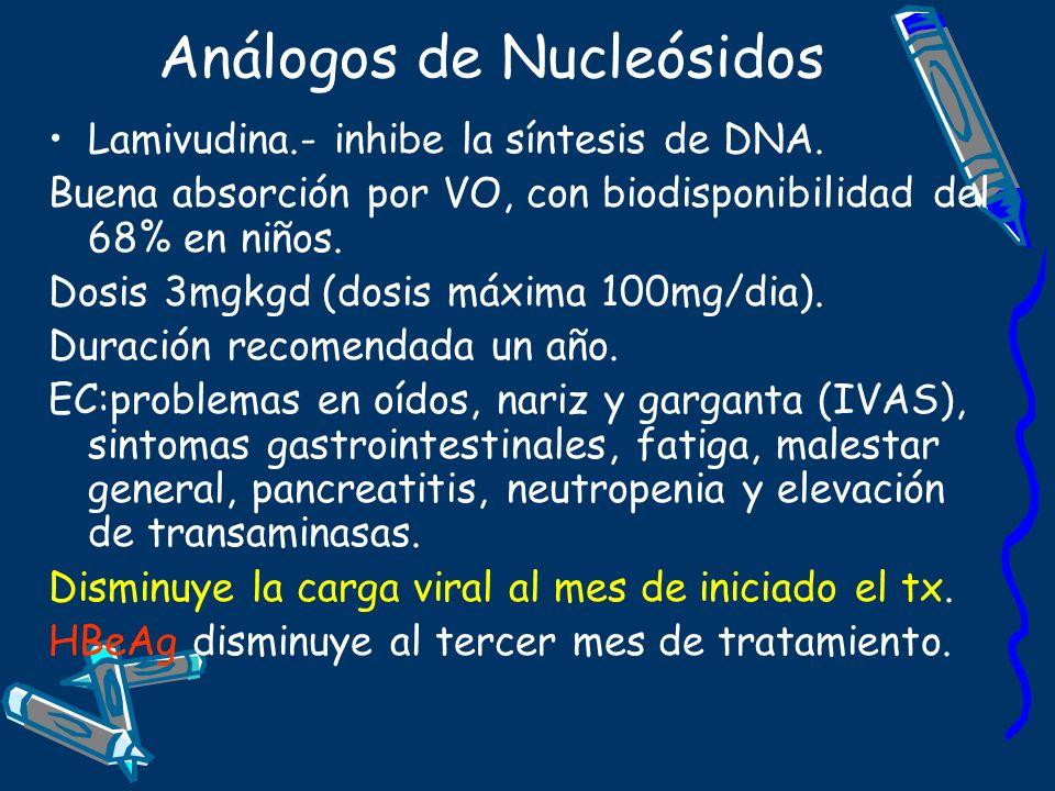 Análogos de Nucleósidos