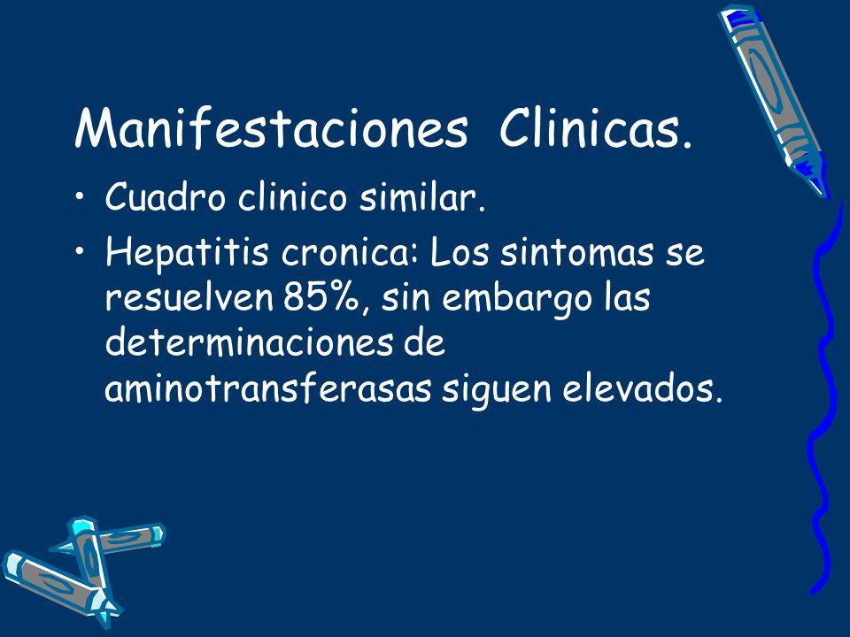 Manifestaciones Clinicas.