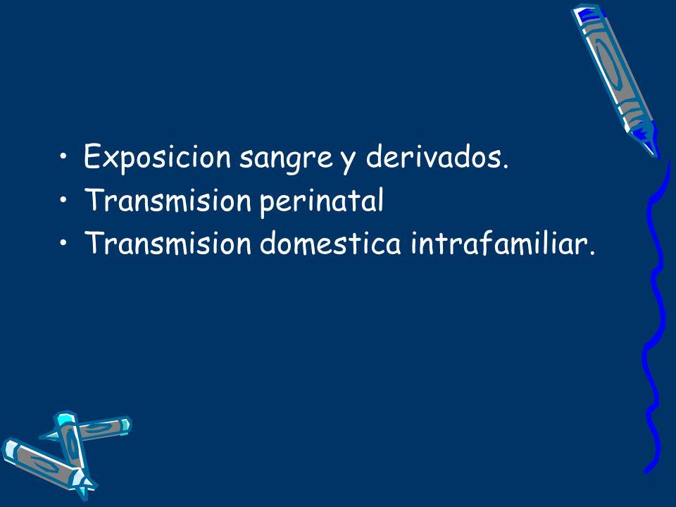 Exposicion sangre y derivados.