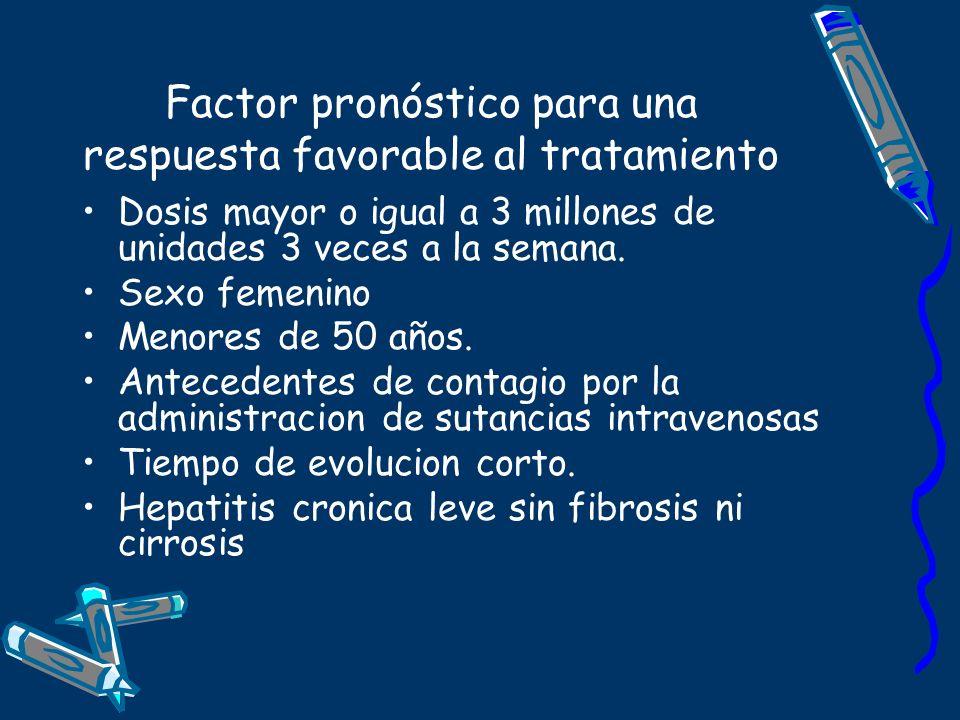 Factor pronóstico para una respuesta favorable al tratamiento