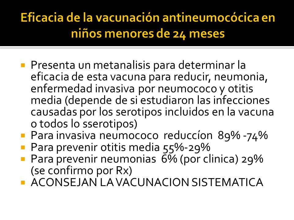 Eficacia de la vacunación antineumocócica en niños menores de 24 meses