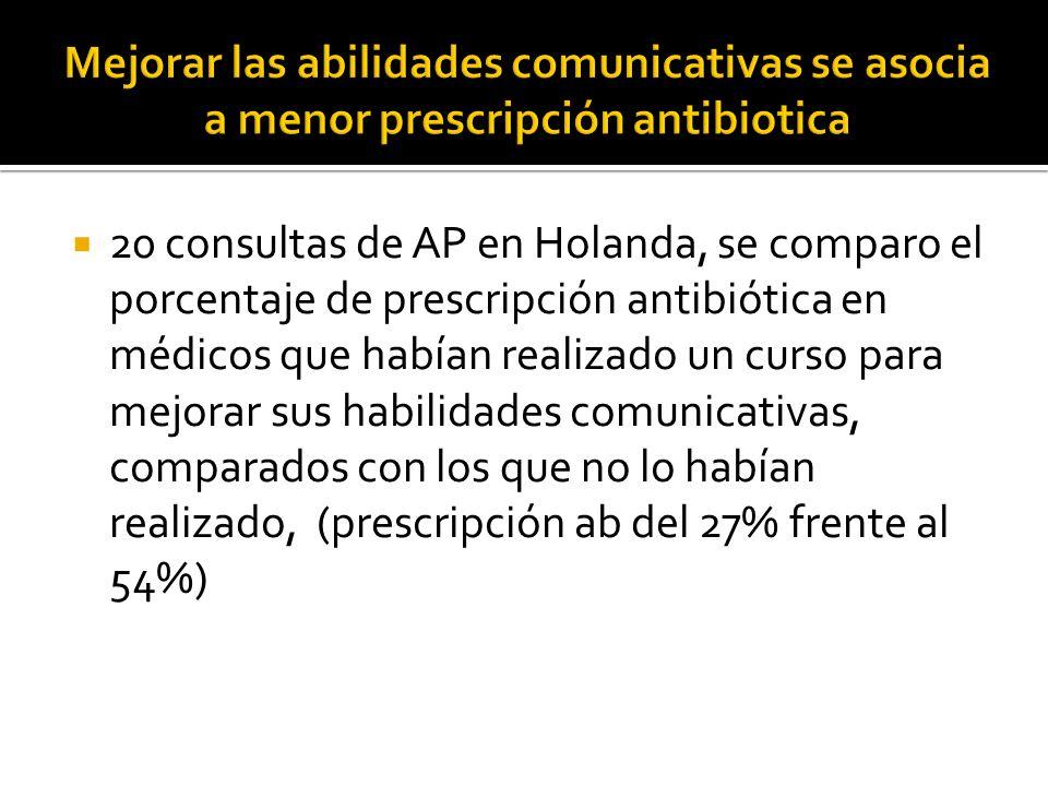 Mejorar las abilidades comunicativas se asocia a menor prescripción antibiotica