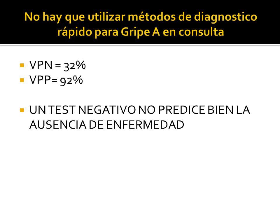 No hay que utilizar métodos de diagnostico rápido para Gripe A en consulta