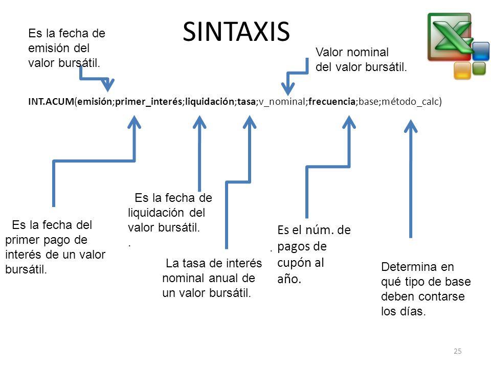 SINTAXIS Es el núm. de pagos de cupón al año.