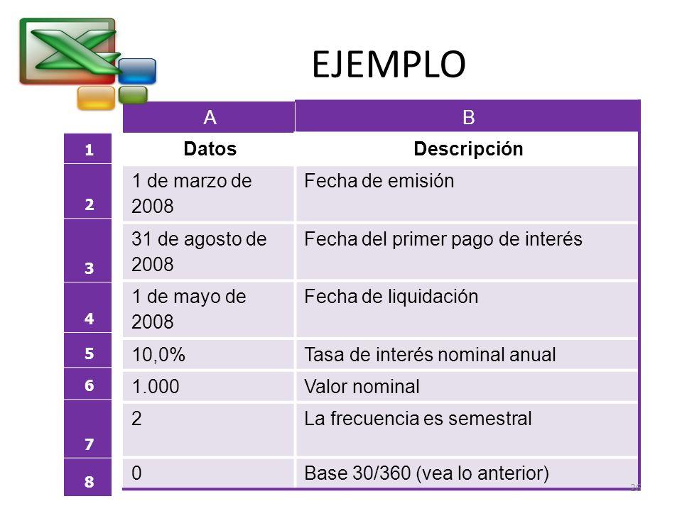 EJEMPLO A B Datos Descripción 1 de marzo de 2008 Fecha de emisión