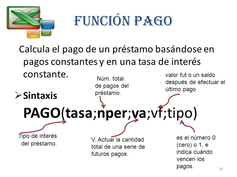 Función PAGO Calcula el pago de un préstamo basándose en pagos constantes y en una tasa de interés constante.
