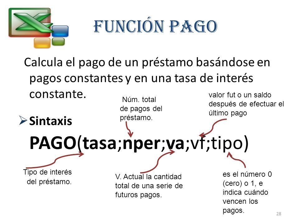 Función PAGOCalcula el pago de un préstamo basándose en pagos constantes y en una tasa de interés constante.