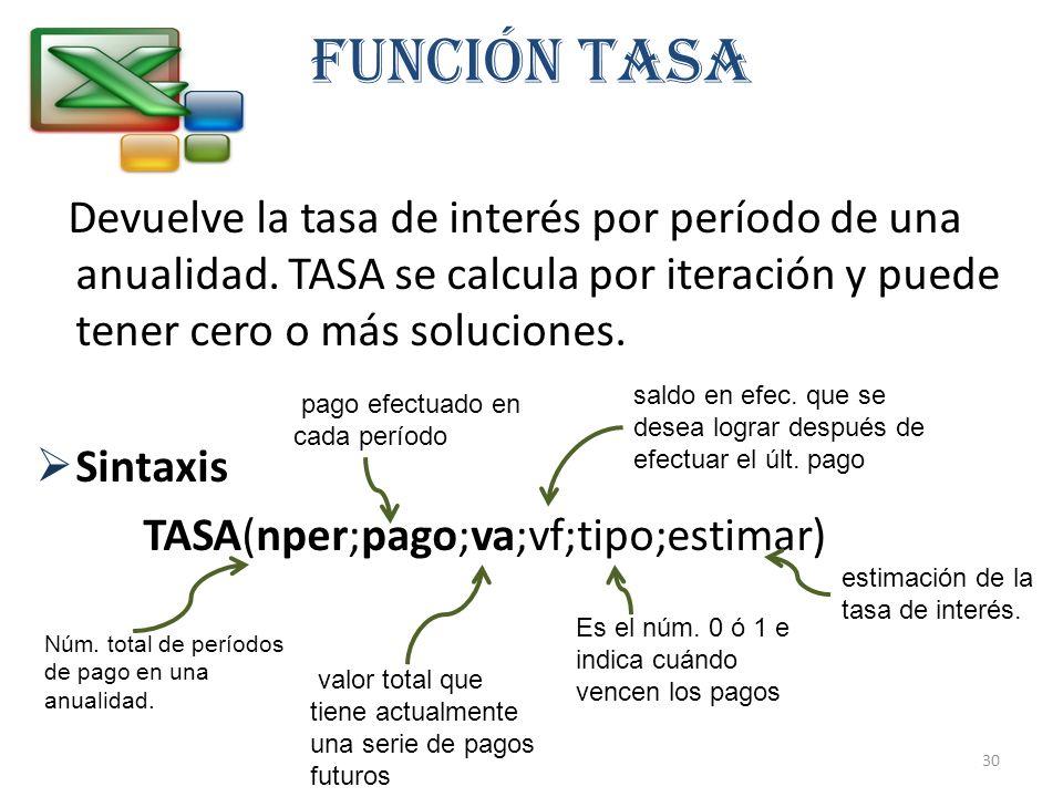 FUNCIÓN TASA Devuelve la tasa de interés por período de una anualidad. TASA se calcula por iteración y puede tener cero o más soluciones.