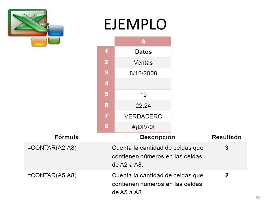 EJEMPLO Datos Ventas 8/12/2008 19 22,24 VERDADERO #¡DIV/0! Fórmula