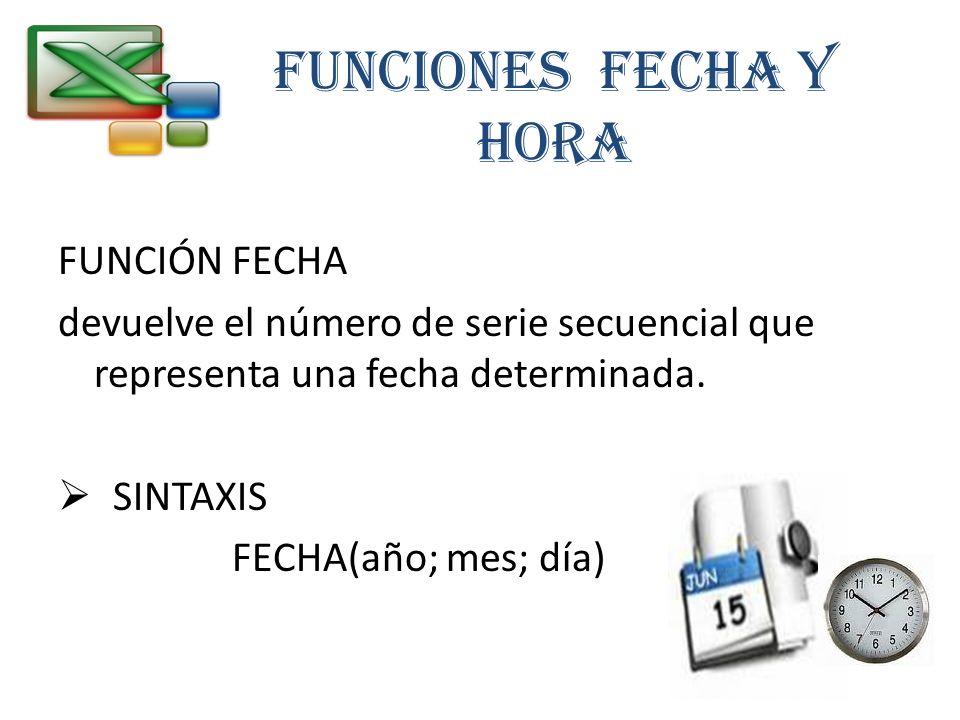 FUNCIONES FECHA Y HORA FUNCIÓN FECHA