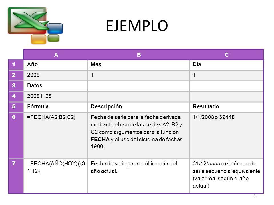 EJEMPLO A B C 1 Año Mes Día 2 2008 3 Datos 4 20081125 5 Fórmula