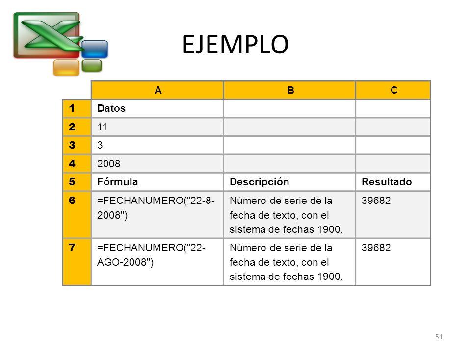 EJEMPLO A B C 1 Datos 2 11 3 4 2008 5 Fórmula Descripción Resultado 6