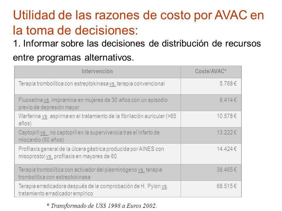 Utilidad de las razones de costo por AVAC en la toma de decisiones: