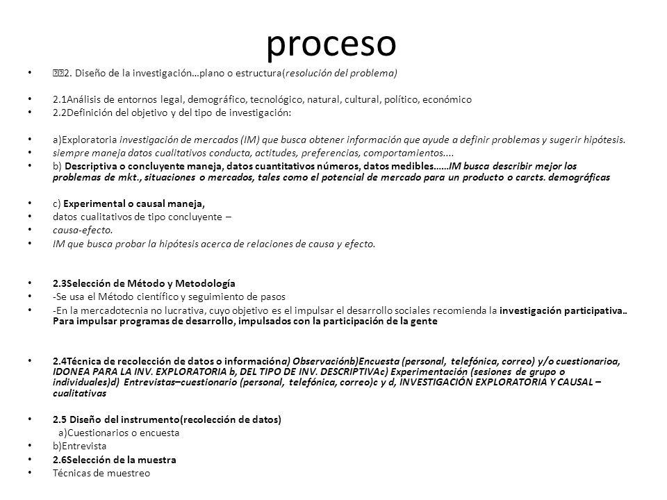 proceso 2. Diseño de la investigación…plano o estructura(resolución del problema)