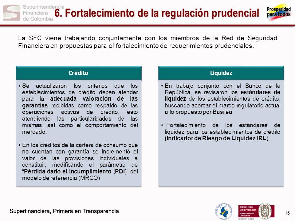 6. Fortalecimiento de la regulación prudencial
