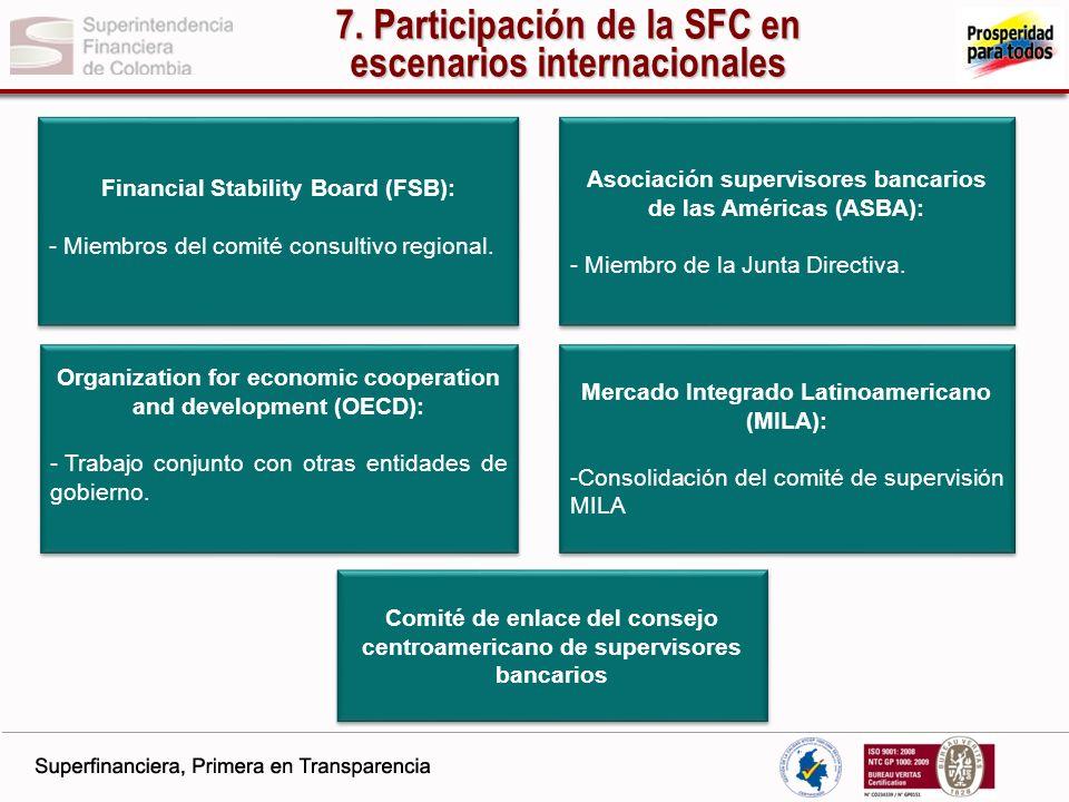 7. Participación de la SFC en escenarios internacionales
