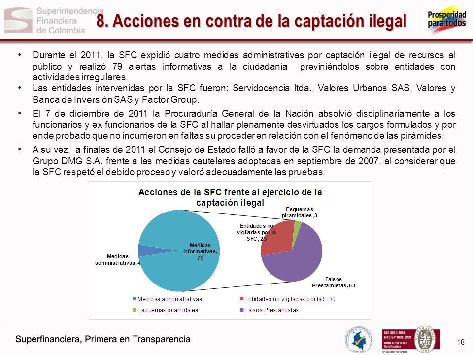 8. Acciones en contra de la captación ilegal