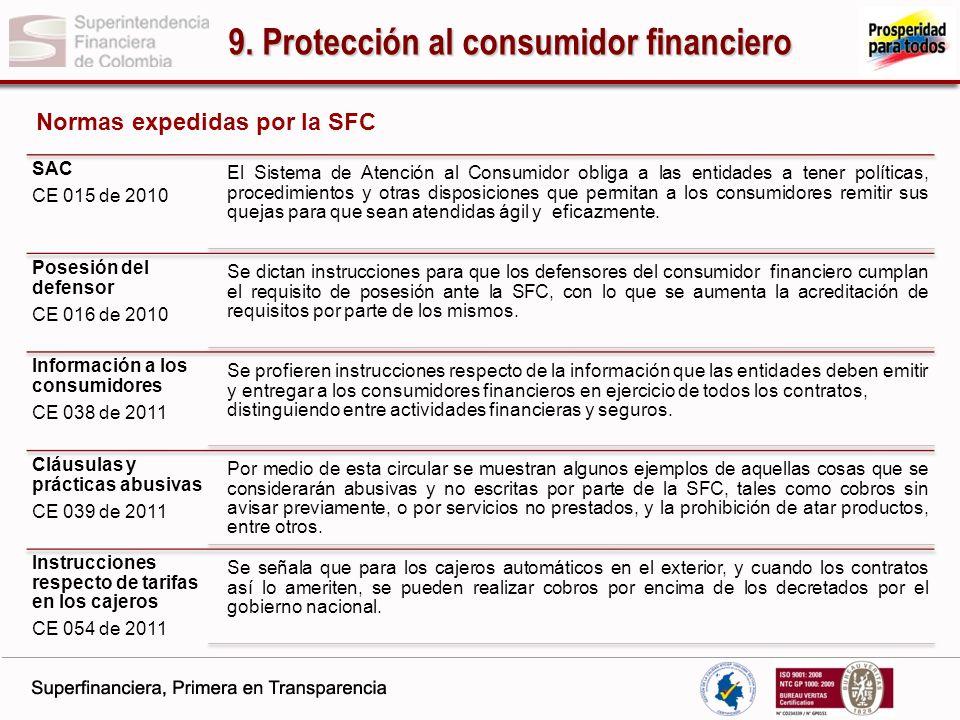 9. Protección al consumidor financiero