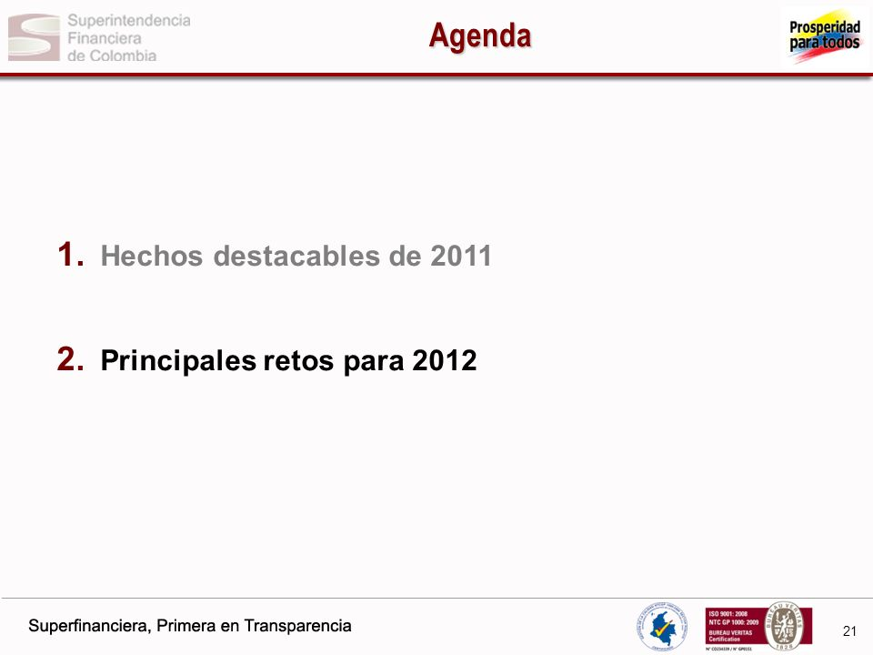 Agenda Hechos destacables de 2011 Principales retos para 2012