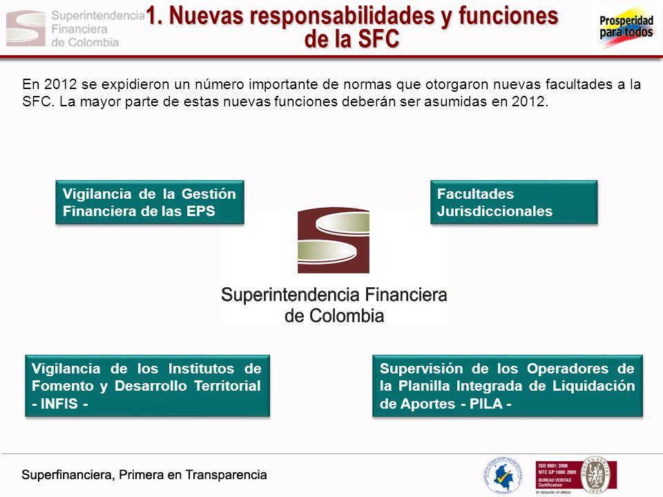 1. Nuevas responsabilidades y funciones