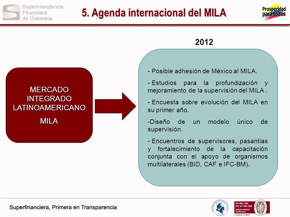 5. Agenda internacional del MILA