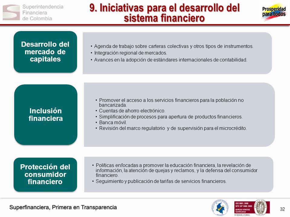9. Iniciativas para el desarrollo del sistema financiero