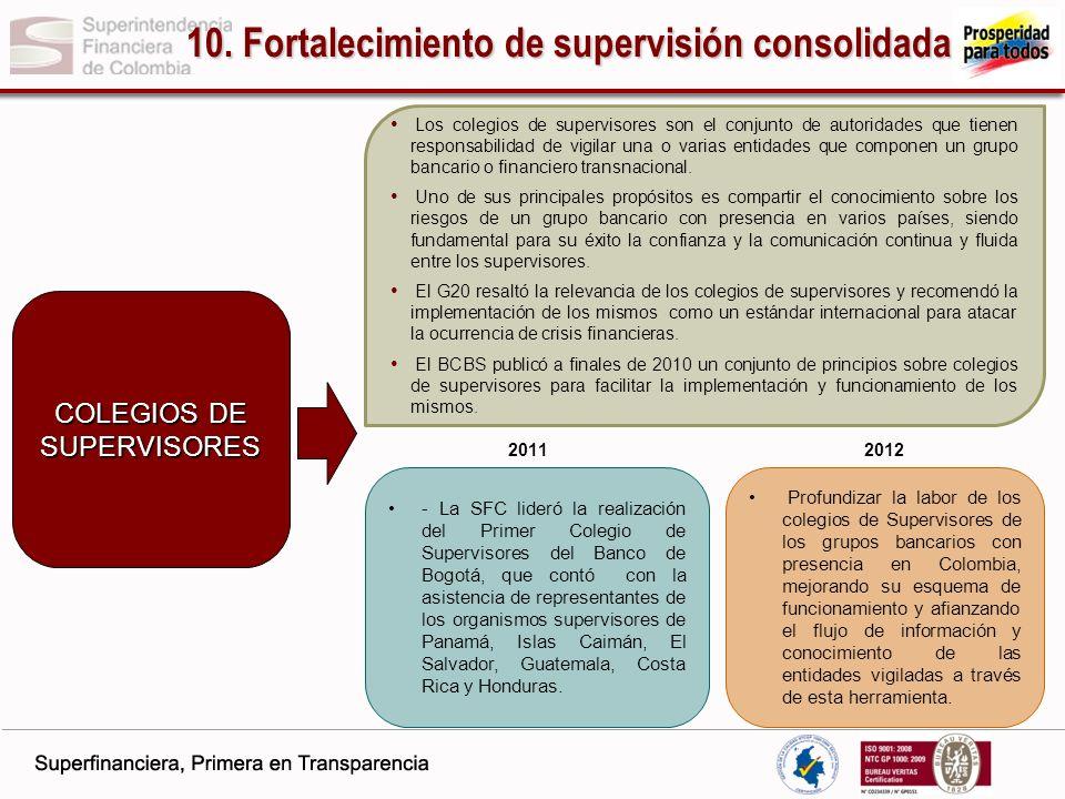 COLEGIOS DE SUPERVISORES