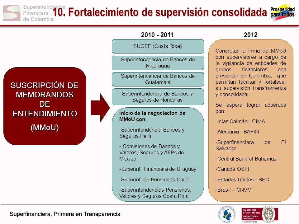 10. Fortalecimiento de supervisión consolidada