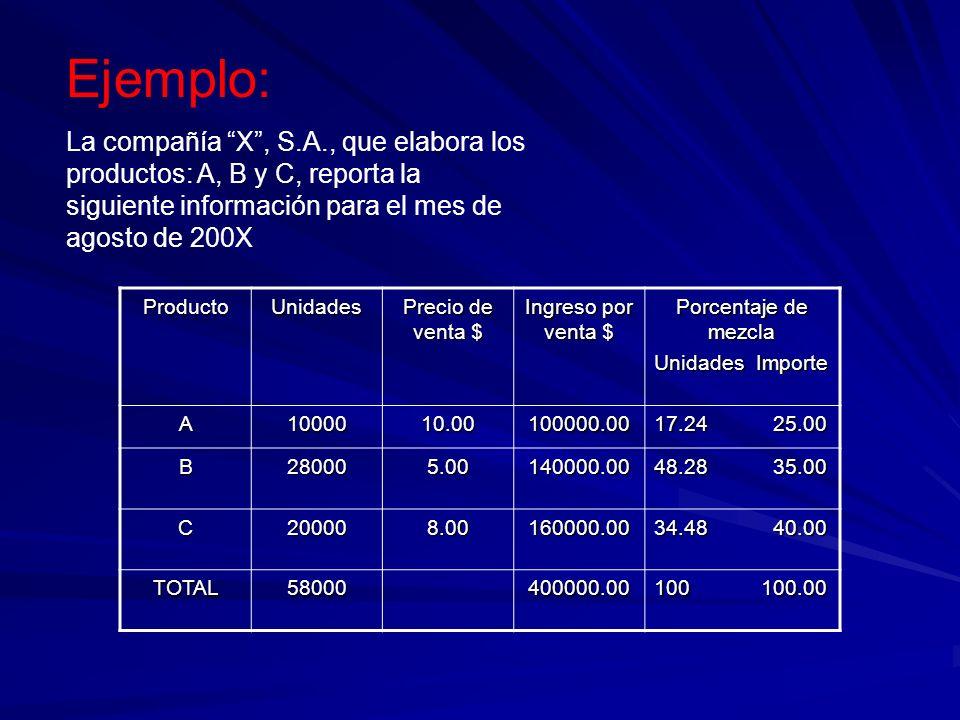 Ejemplo:La compañía X , S.A., que elabora los productos: A, B y C, reporta la siguiente información para el mes de agosto de 200X.