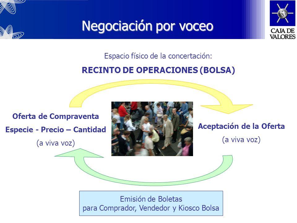 Negociación por voceo RECINTO DE OPERACIONES (BOLSA)
