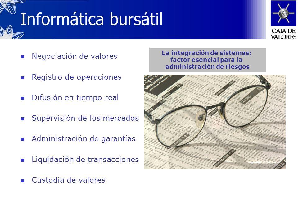 Informática bursátil Negociación de valores Registro de operaciones