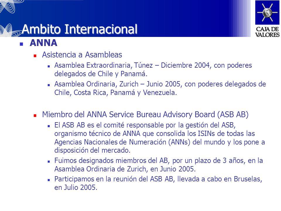 Ambito Internacional ANNA Asistencia a Asambleas