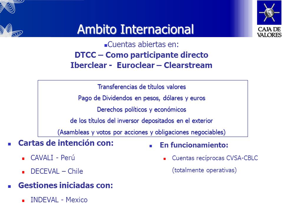 DTCC – Como participante directo Iberclear - Euroclear – Clearstream