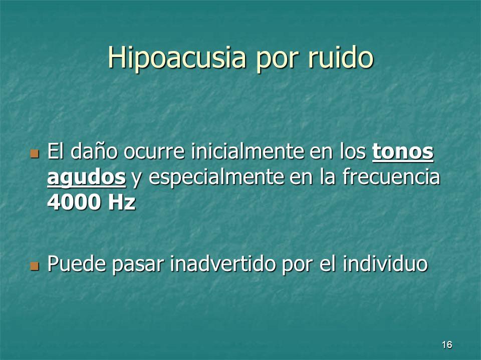 Hipoacusia por ruido El daño ocurre inicialmente en los tonos agudos y especialmente en la frecuencia 4000 Hz.