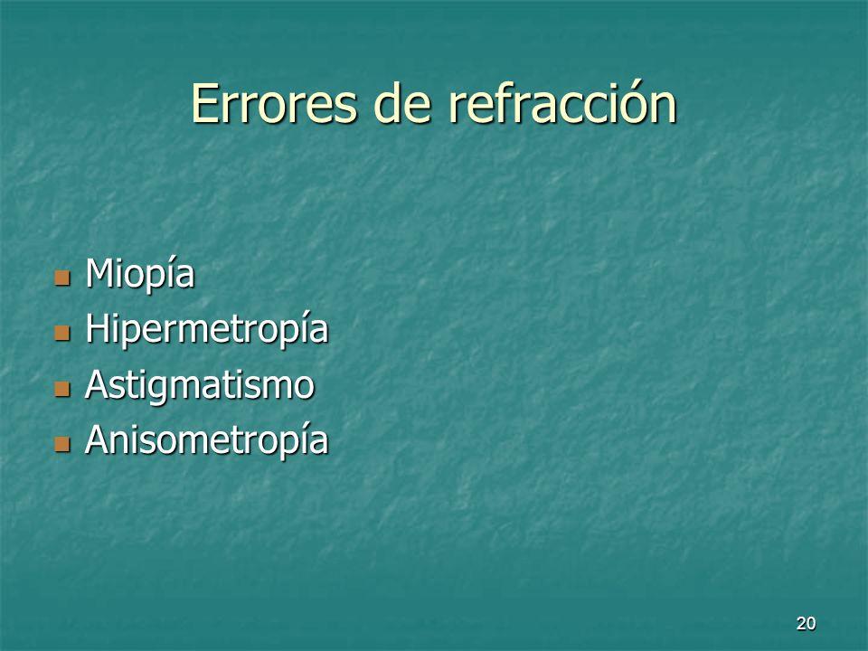 Errores de refracción Miopía Hipermetropía Astigmatismo Anisometropía