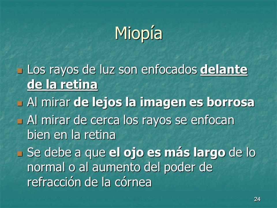 Miopía Los rayos de luz son enfocados delante de la retina