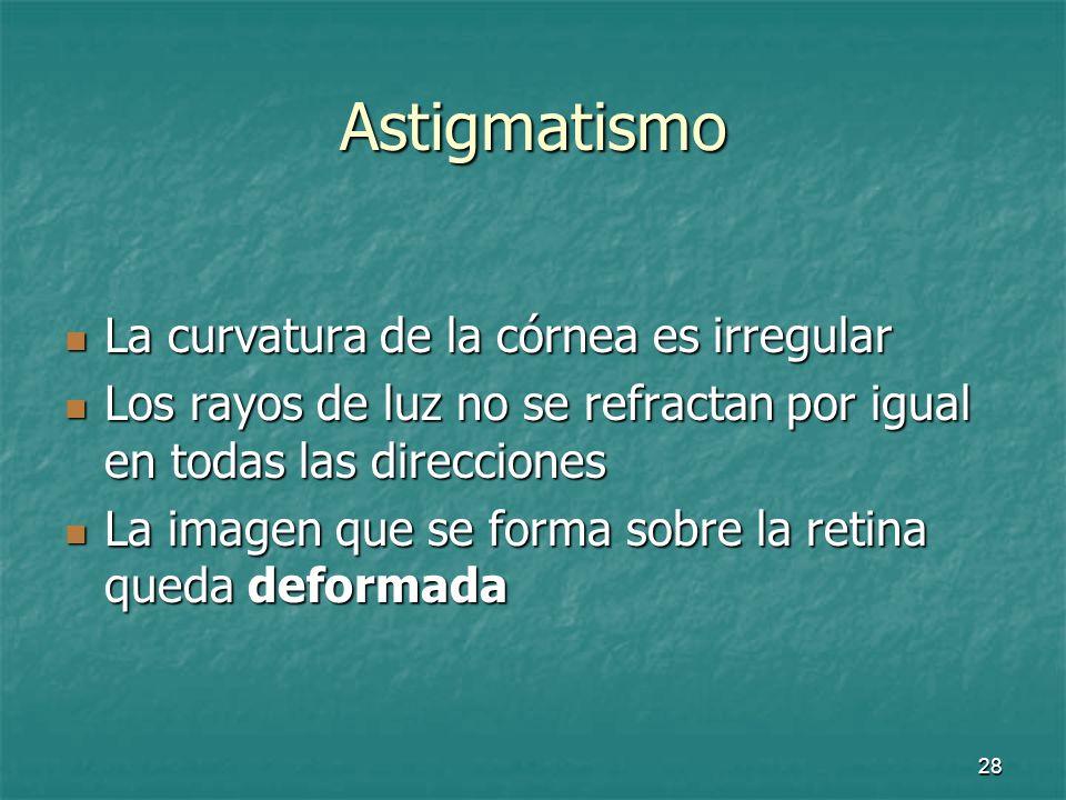 Astigmatismo La curvatura de la córnea es irregular